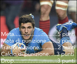 Punti rugby